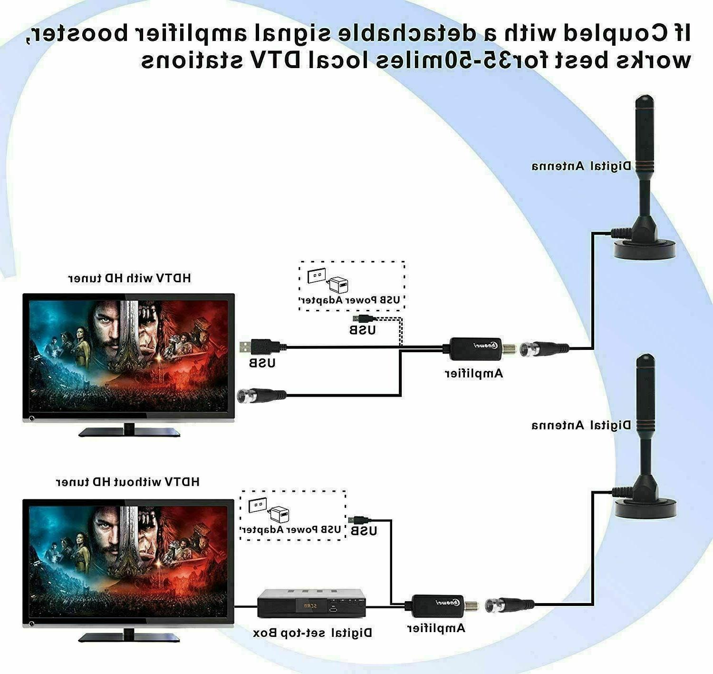 200 Mile TV Digital 4K HDTV 1080P