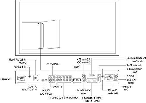 - - - - Ultra Hd Tv White