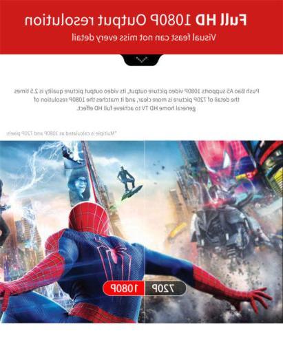 Anycast 1080p Display DLNA HDMI USA