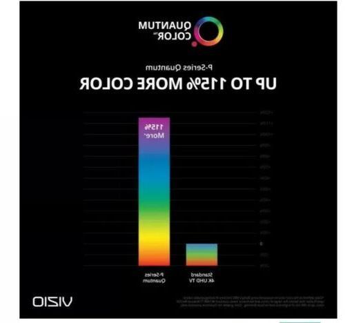 VIZIO Quantum Class HDR P759-G1