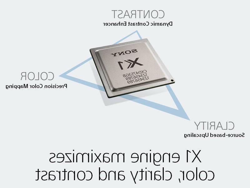 Sony UHD Smart